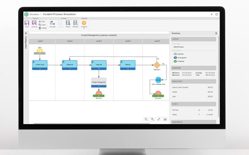 Business-Process-Simulation
