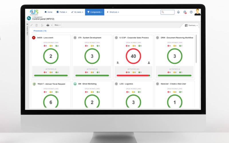 Workflow-Monitoring