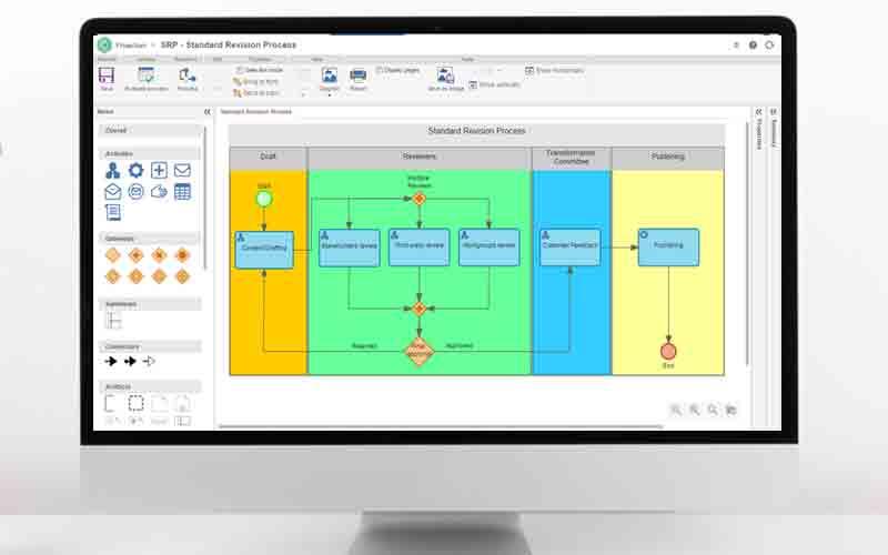Document-centric-workflows